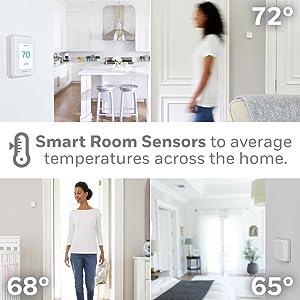 smart home, room, sensors, temperature, average, motion, detection