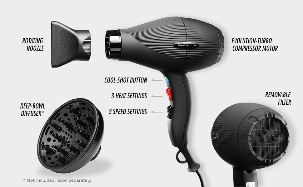 evolution-turbo, compressor motor, removable filter, rotating noozle, deep-bowl diffuser, 2 speed