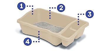 whisker city cat jumbo two compartment litter pan, whisker city litter box,