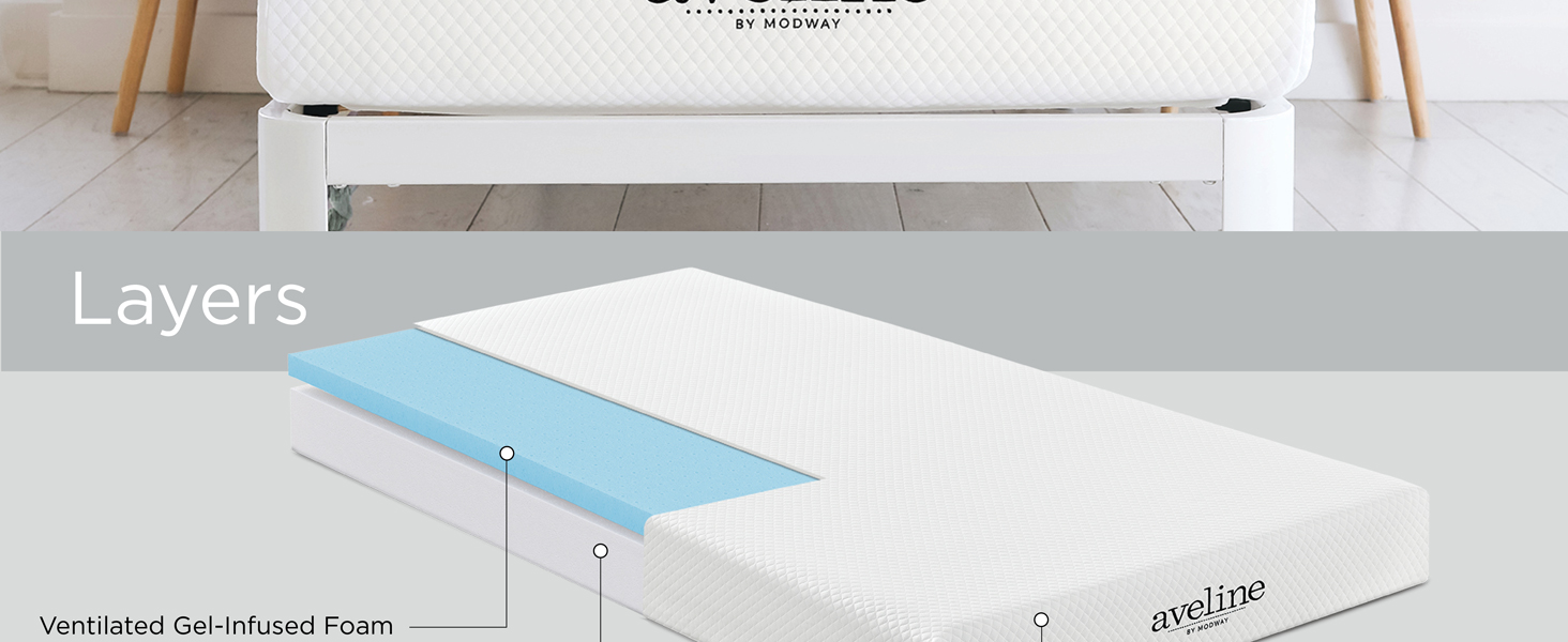 gel-infused memory foam,firm twin mattress,quickly conforming,cell ventilated memory foam