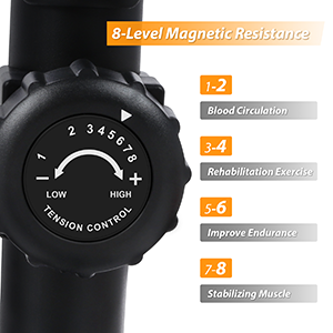 8 Gear Regulation Resistance