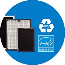 Looking for an energy saving filter? Blueair air purifier filters are 100% recyclable.