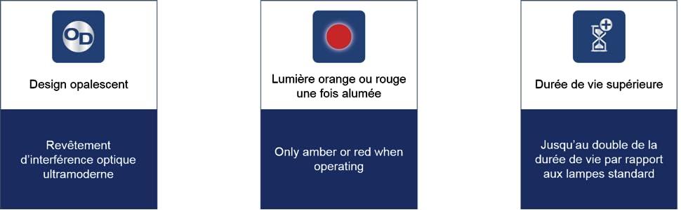 12V 21//5W en blister simple rouge Osram 7538LDRBLI1 Lampe Diadem PR21//5W BAW15d