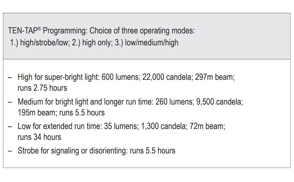 Streamlight PolyTac High Power LED illumination flashlight polymer waterproof lighting light lumen