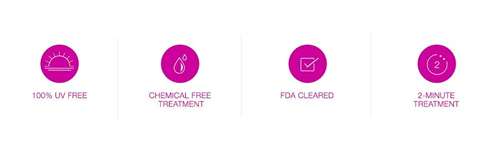 100% UV Free | Chemical Free Treatment | FDA Cleared | 2-Minute Treatment