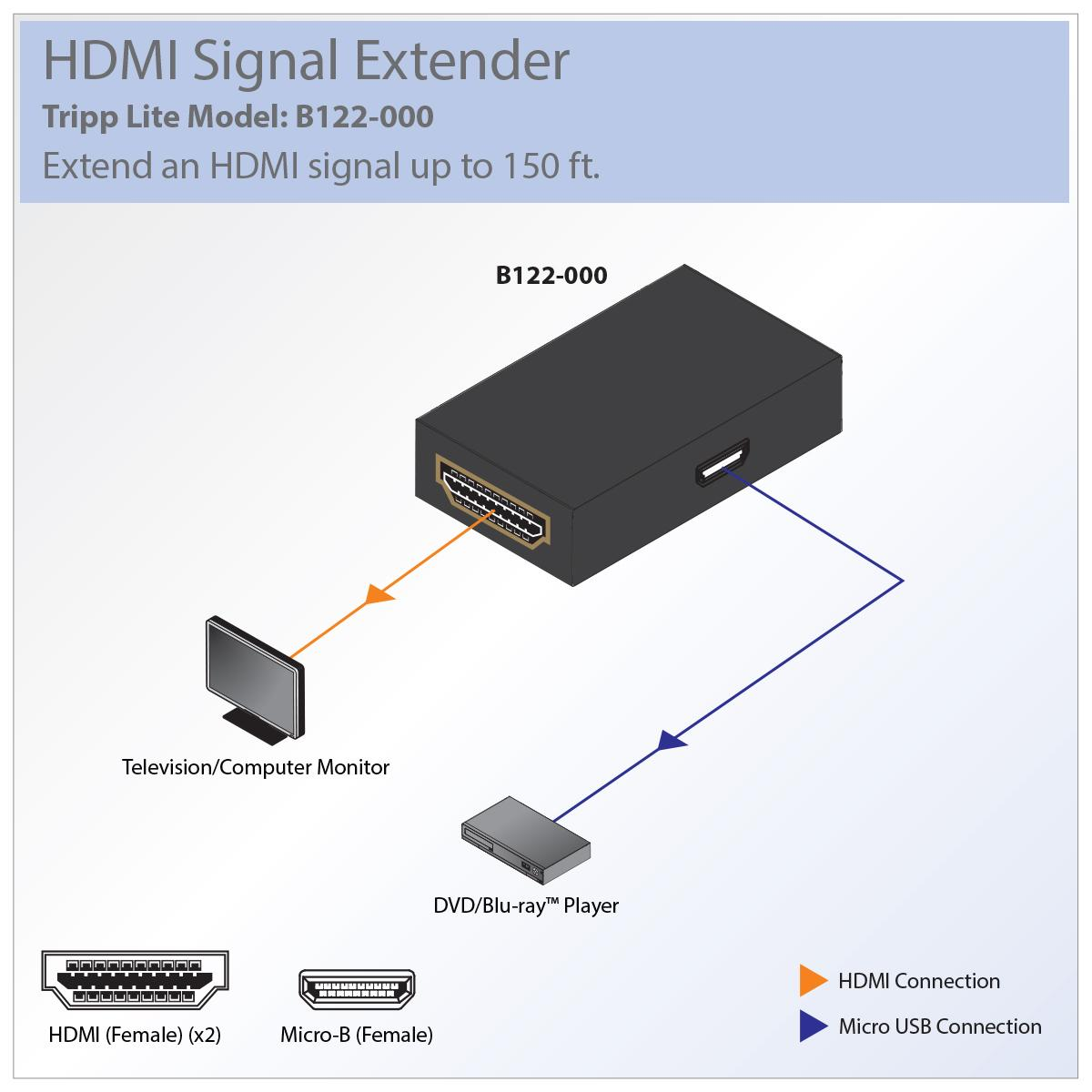 hdmi over cat5e wiring diagram voice t1 connection diagram