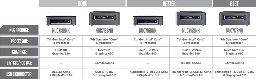 Intel NUC Core i3-7100U Desktop PC Barebone (INTEL ...