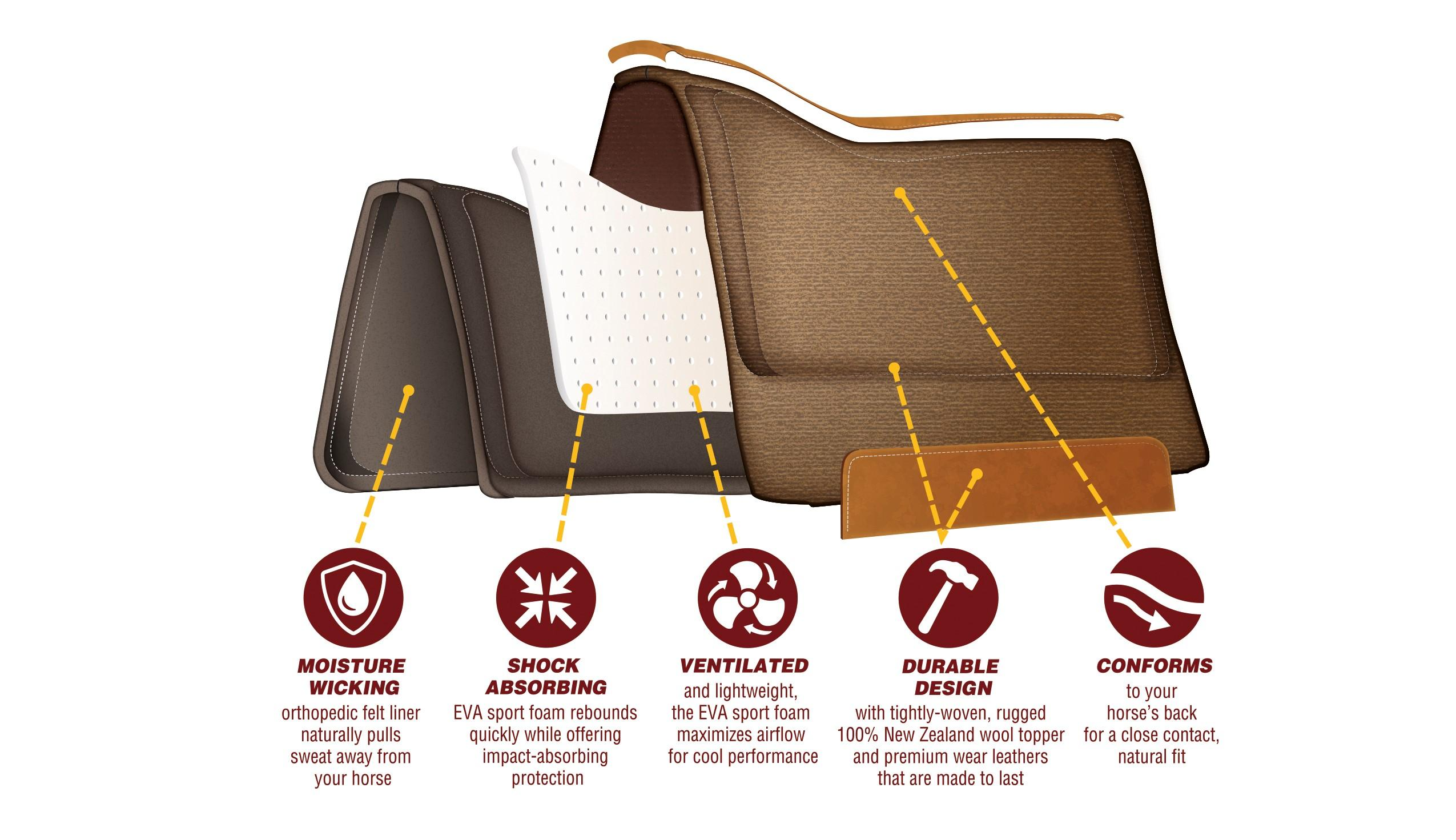 Weaver Leather Synergy Contoured EVA Sport Foam Saddle Pad