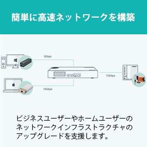 QNAPは幅広いネットワークデバイスを提供