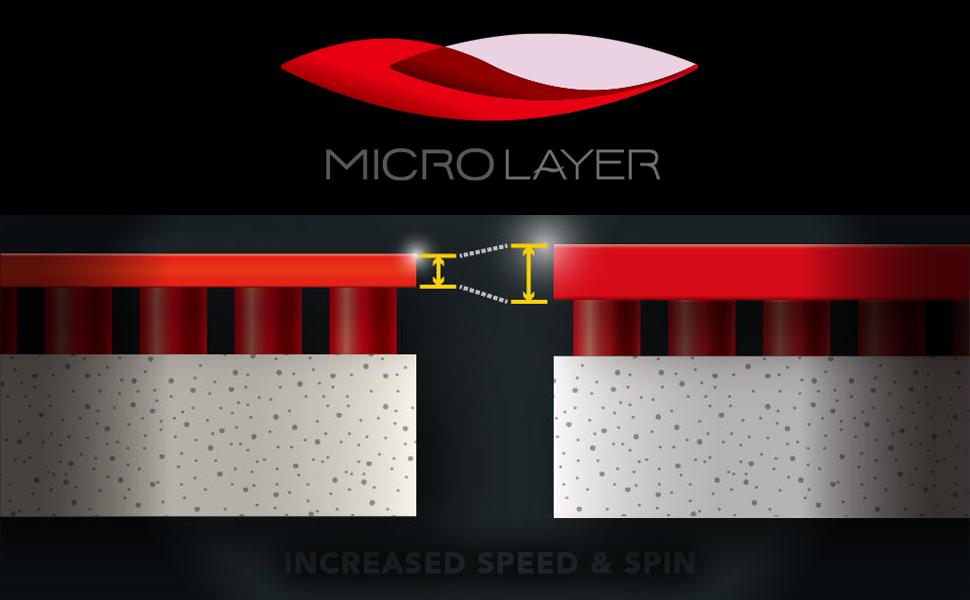 Bryce High Speed, Microlayer