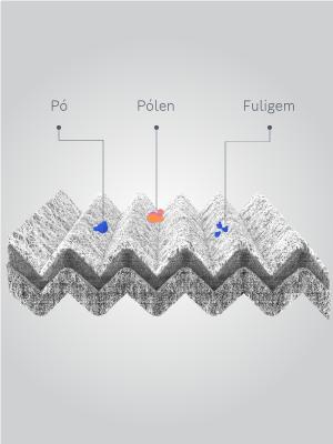 Imagem que representa as três camadas de fibras que são características dos Filtros Bosch