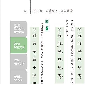 脳TEC漢文,漢文,参考書,インデックス