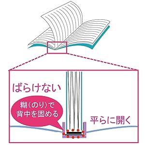 キャンパスノート用途別 特長3