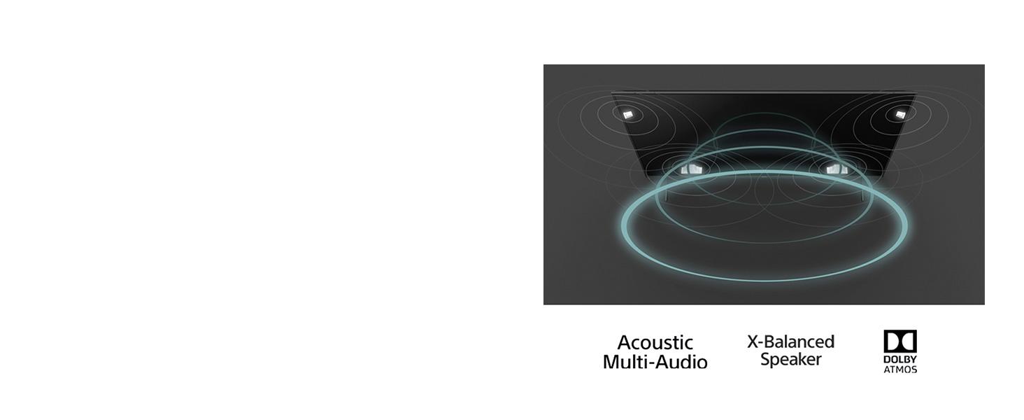 Acoustic Multi-Audio