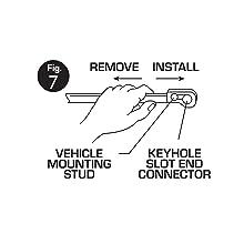 keyhole slot connector