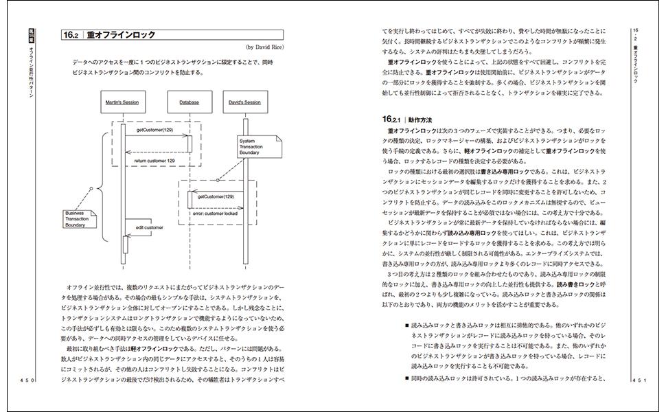 エンタープライズ アプリケーションアーキテクチャパターン (Object Oriented SELECTION)