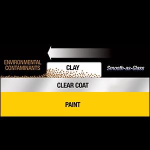 detailing clay,overspray,detail,detailing,clay,clay bar,polish