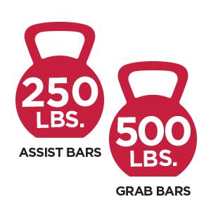 Grab Bar Weight capacities