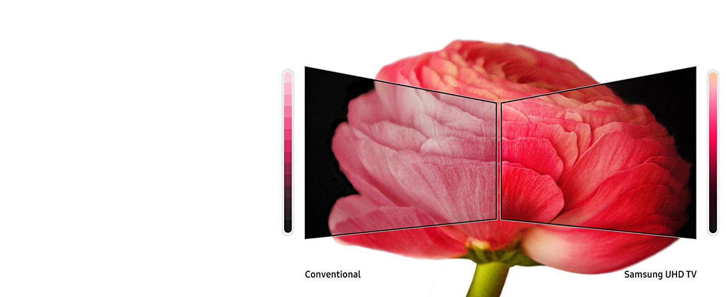 Side-by-side comparison of a Conventional HDTV vs Samsung UHD TV