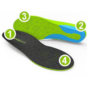 Superfeet FLEXmax Athletic Shoe Comfort Insoles 2-pack