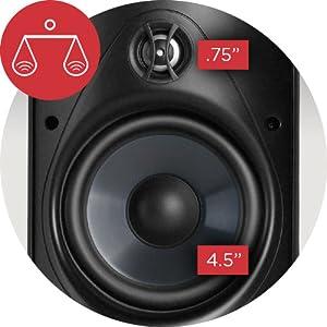 Polk Audio Atrium 4 Sats Outdoor Speaker 80 W Black Mp3 Hifi