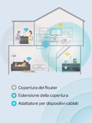 tp-link, range extender, estensione di segnale, wireless, wi-fi