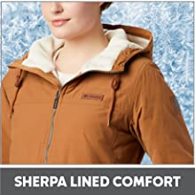 Sherpa Lined Comfort