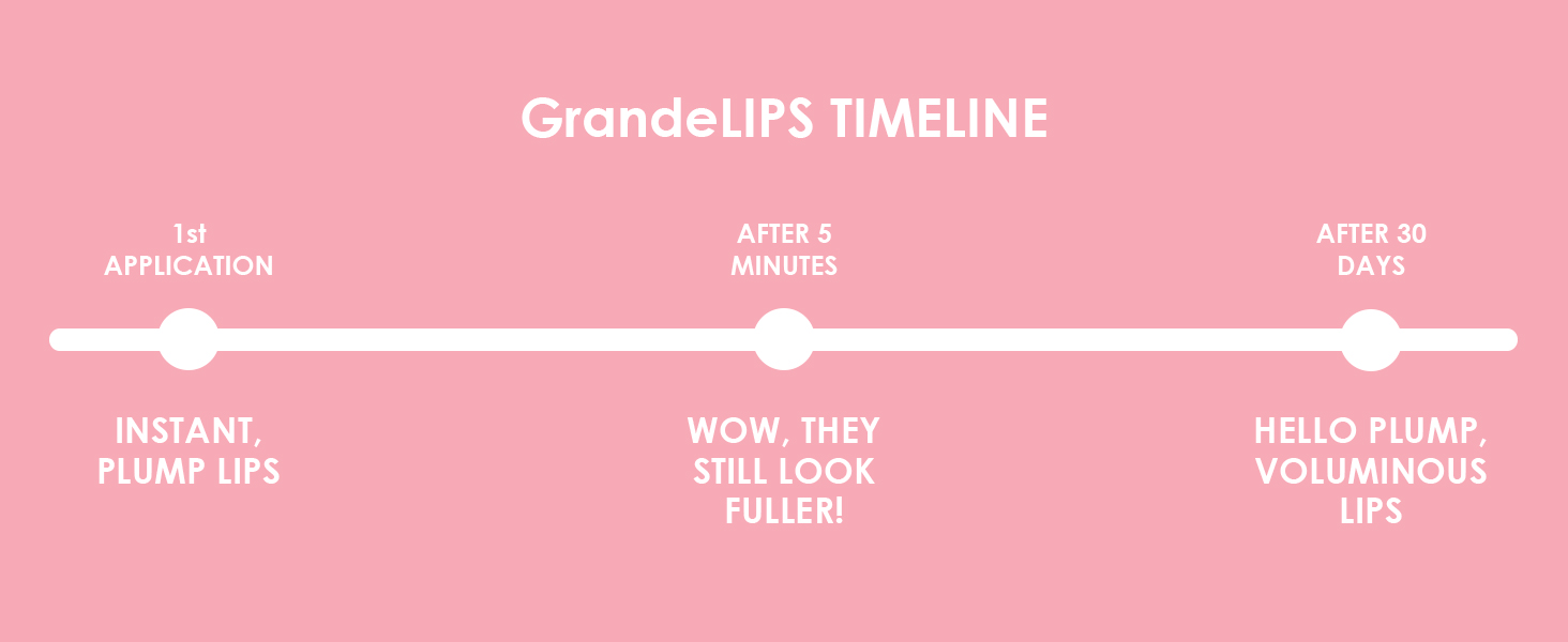 grandelips true plumping power sheer full coverage high gloss shades plumping hydrating