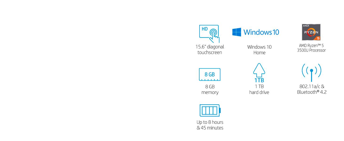 HP 15-Inch Laptop, AMD Ryzen 5 3500U Processor, 8 GB RAM, 1 TB SATA Hard Drive, Windows 10 Home with DVD Drive (15-db1040nr, Chalkboard Gray)