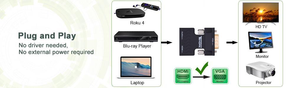 HDMI to VGA Comverter