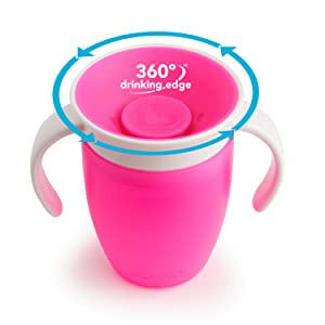 miacle cup