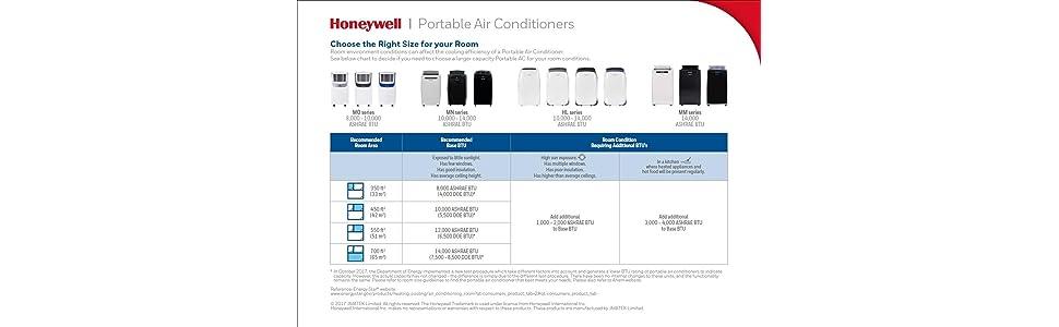 air conditioner portable 14000 btu, portable air conditioner with hose, portable air conditioner lg