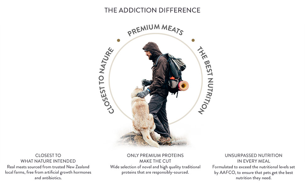 The Addiction Difference