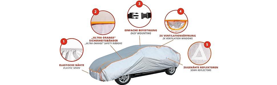 Hagelschutzplane, Hagelschutzgarage, Hagelschutzdecke, wasserdicht, atmungsaktiv, UV-beständig
