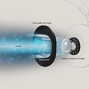 Panasonic RP-HTX90NE-K - Auriculares Inalámbricos (Noise ...