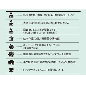 お店・施設の特徴をアイコン表記