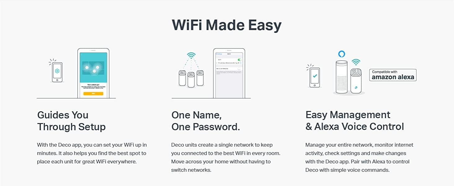 whole home wifi