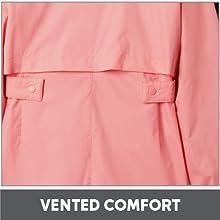 Vented Comfort