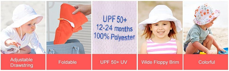 8388c63c92743 Amazon.com  ThunderCloud Kid s 50+ SPF UV Protective Wide Brim ...