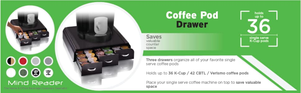 mind, reader, coffee, pods, k-cups, nespresso, cbtl, verismo, tassimo, anchor, drawer, home, office