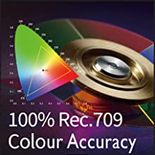 BenQ home cinema projector W1720 delivers 100% Rec.709 Color Accuracy with the RGBRGB color wheel