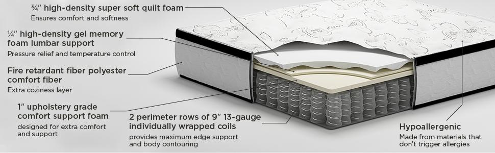 chime 12 inch hybrid breakdown