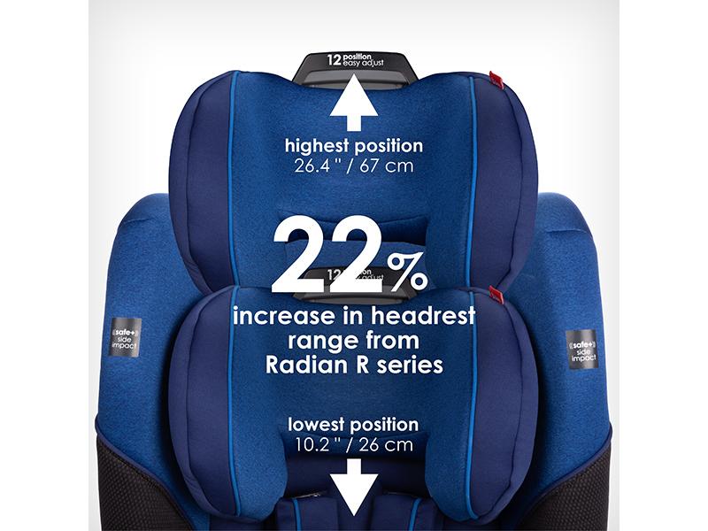 Safe+ headrest