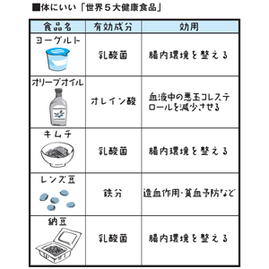健康法BP5.jpg