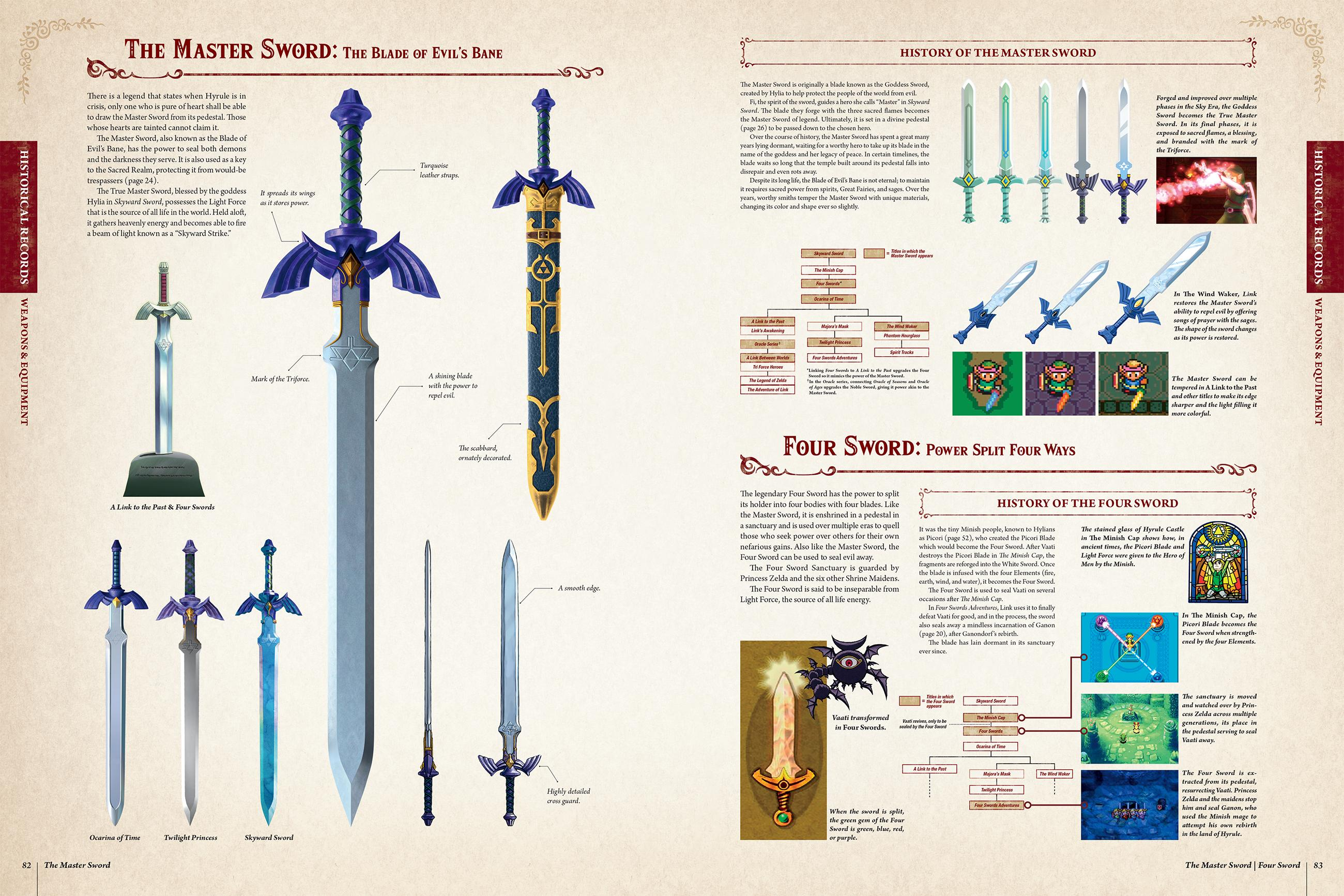 Amazon com: The Legend of Zelda Encyclopedia (9781506706382