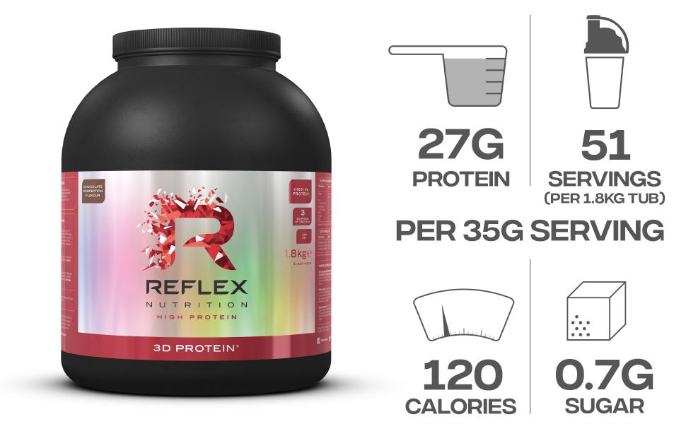 Reflex Nutrition Proteína De Suero 3 En 1 Reflex Nutrition ...