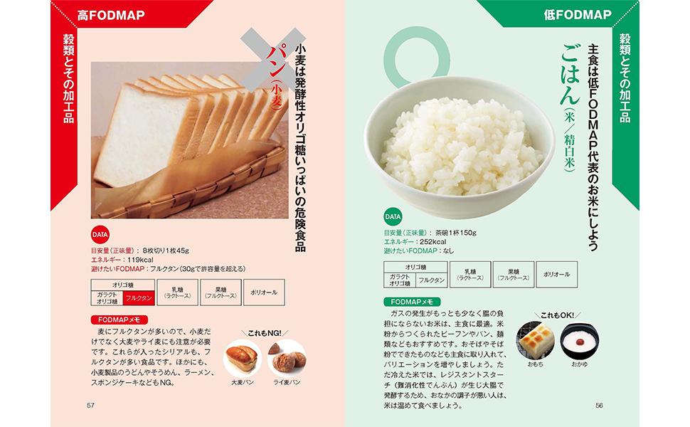 腸を治す 食事術