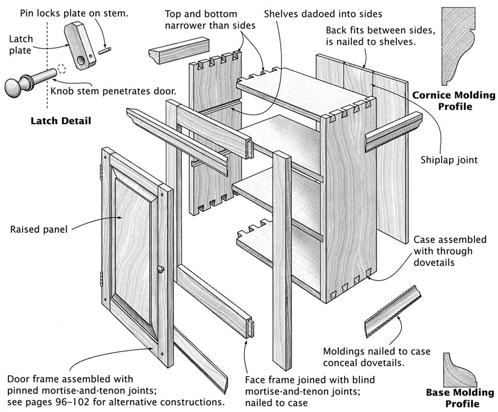 Illustrated Cabinetmaking: How to Design and Construct