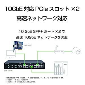 10GbE高速ネットワーク対応
