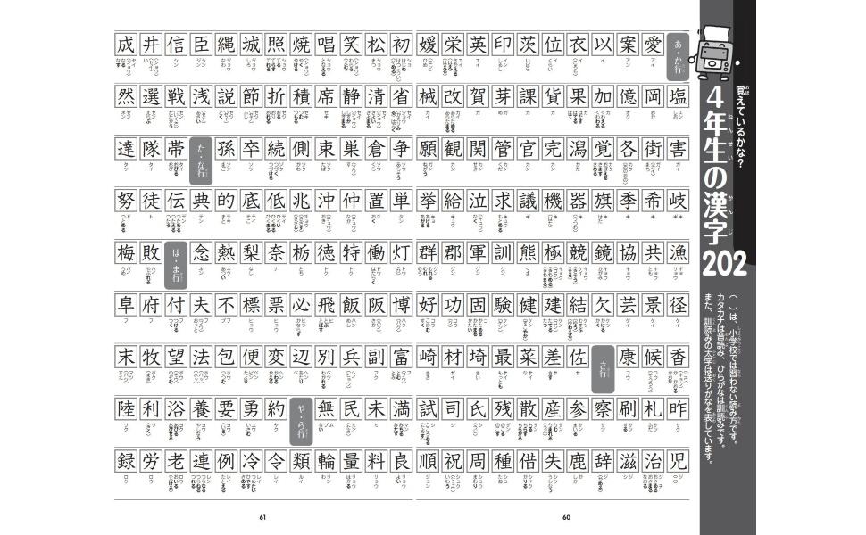漢字 書き取り 1026字 小学校4年